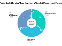 Puzzle Cycle Showing Three Key Steps Of Conflict Management Process Ppt PowerPoint Presentation Summary Microsoft PDF