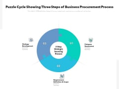 Puzzle Cycle Showing Three Steps Of Business Procurement Process Ppt PowerPoint Presentation Slides Ideas PDF
