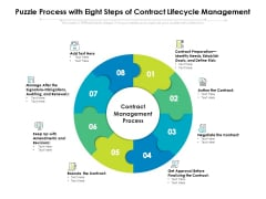 Puzzle Process With Eight Steps Of Contract Lifecycle Management Ppt PowerPoint Presentation Summary Design Templates PDF