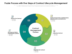 Puzzle Process With Five Steps Of Contract Lifecycle Management Ppt PowerPoint Presentation Icon Visual Aids PDF