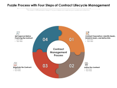 Puzzle Process With Four Steps Of Contract Lifecycle Management Ppt PowerPoint Presentation Ideas Themes PDF