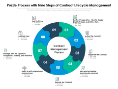 Puzzle Process With Nine Steps Of Contract Lifecycle Management Ppt PowerPoint Presentation Inspiration Outline PDF