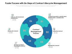 Puzzle Process With Six Steps Of Contract Lifecycle Management Ppt PowerPoint Presentation Summary Templates PDF