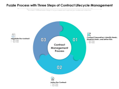 Puzzle Process With Three Steps Of Contract Lifecycle Management Ppt PowerPoint Presentation Styles Graphics Pictures PDF