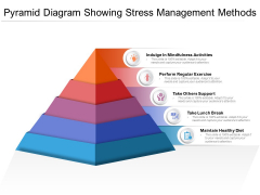Pyramid Diagram Showing Stress Management Methods Ppt PowerPoint Presentation Gallery Show PDF