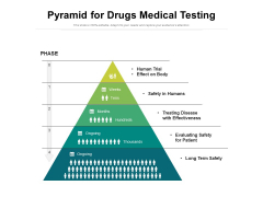 Pyramid For Drugs Medical Testing Ppt PowerPoint Presentation Gallery Infographics PDF