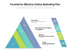 Pyramid For Effective Online Marketing Plan Ppt PowerPoint Presentation File Inspiration PDF