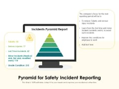 Pyramid For Safety Incident Reporting Ppt PowerPoint Presentation Summary Professional PDF