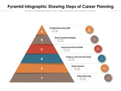 Pyramid Infographic Showing Steps Of Career Planning Ppt PowerPoint Presentation File Objects PDF