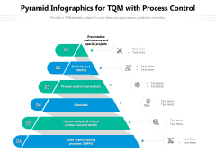 Pyramid Infographics For TQM With Process Control Ppt PowerPoint Presentation Gallery Templates PDF