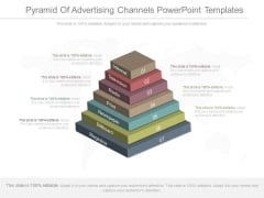 Pyramid Of Advertising Channels Powerpoint Templates