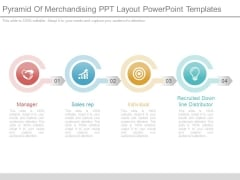 Pyramid Of Merchandising Ppt Layout Powerpoint Templates