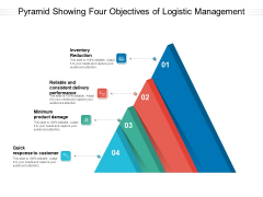 Pyramid Showing Four Objectives Of Logistic Management Ppt PowerPoint Presentation File Designs Download PDF