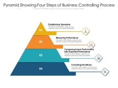 Pyramid Showing Four Steps Of Business Controlling Process Ppt PowerPoint Presentation Gallery Objects PDF