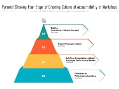 Pyramid Showing Four Steps Of Creating Culture Of Accountability At Workplace Ppt PowerPoint Presentation File Professional PDF