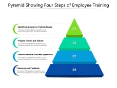 Pyramid Showing Four Steps Of Employee Training Ppt PowerPoint Presentation File Styles PDF