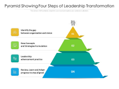 Pyramid Showing Four Steps Of Leadership Transformation Ppt PowerPoint Presentation File Model PDF
