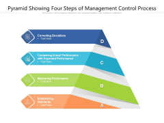 Pyramid Showing Four Steps Of Management Control Process Ppt PowerPoint Presentation File Guide PDF