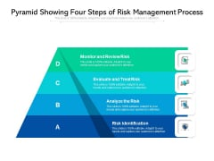 Pyramid Showing Four Steps Of Risk Management Process Ppt PowerPoint Presentation Gallery Graphic Images PDF