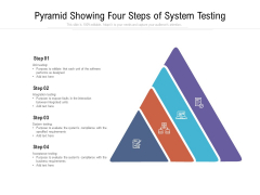 Pyramid Showing Four Steps Of System Testing Ppt PowerPoint Presentation Styles Demonstration PDF