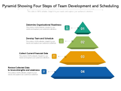 Pyramid Showing Four Steps Of Team Development And Scheduling Ppt PowerPoint Presentation Gallery Show PDF
