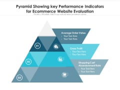Pyramid Showing Key Performance Indicators For Ecommerce Website Evaluation Ppt PowerPoint Presentation Portfolio Layout Ideas PDF