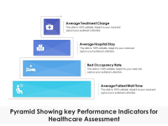 Pyramid Showing Key Performance Indicators For Healthcare Assessment Ppt PowerPoint Presentation Show Background Image PDF
