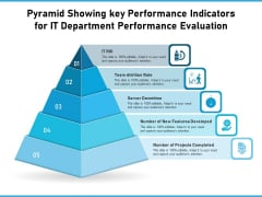 Pyramid Showing Key Performance Indicators For IT Department Performance Evaluation Ppt PowerPoint Presentation Show Graphics Design PDF