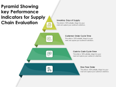 Pyramid Showing Key Performance Indicators For Supply Chain Evaluation Ppt PowerPoint Presentation Pictures Introduction PDF