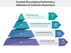 Pyramid Showing Key Performance Indicators Of Customer Assessment Ppt PowerPoint Presentation Styles Graphics Template PDF