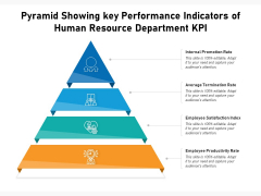 Pyramid Showing Key Performance Indicators Of Human Resource Department KPI Ppt PowerPoint Presentation Infographics Samples PDF