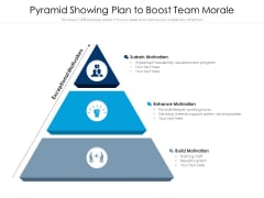 Pyramid Showing Plan To Boost Team Morale Ppt PowerPoint Presentation File Tips PDF