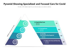 Pyramid Showing Specialized And Focused Care For Covid Ppt PowerPoint Presentation File Outline PDF
