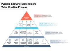 Pyramid Showing Stakeholders Value Creation Process Ppt PowerPoint Presentation Portfolio Structure