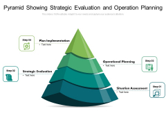 Pyramid Showing Strategic Evaluation And Operation Planning Ppt PowerPoint Presentation File Demonstration PDF