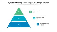 Pyramid Showing Three Stages Of Change Process Ppt PowerPoint Presentation Gallery Clipart Images PDF