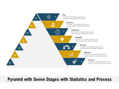 Pyramid With Seven Stages With Statistics And Process Ppt PowerPoint Presentation Pictures Microsoft PDF