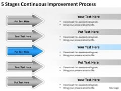 Parallel And Serial Processing 5 Stages Continuous Improvement PowerPoint Templates