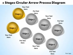 Parallel Processing Definition 8 Stages Circular Arrow Diagram PowerPoint Templates