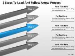 Parallel Processing Examples 5 Steps To Lead And Follow Arrow Ppt PowerPoint Template