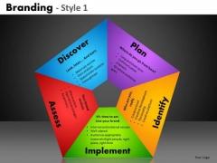 Pentagon Charts Process Diagrams PowerPoint Templates Ppt Slides
