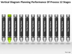 Performance Of Process 12 Stages Ppt How To Write Business Plan Template PowerPoint Slides