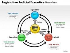 Person Legislative Judicial Executive Branches PowerPoint Slides And Ppt Diagram Templates