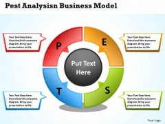 Pest Analysis Business Model Cycle Process Chart PowerPoint Templates