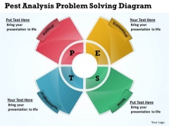 Pest Analysis Problem Solving Diagram Cycle Process Chart PowerPoint Templates