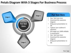 Petals Diagram With 3 Stages For Business Process Ppt Copy Of Plan PowerPoint Slides