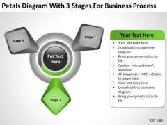 Petals Diagram With 3 Stages For Business Process Ppt Operational Plan PowerPoint Templates
