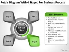 Petals Diagram With 4 Staged For Business Process Ppt Plan Templete PowerPoint Slides