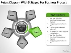 Petals Diagram With 5 Staged For Business Process Ppt Make Plan PowerPoint Templates