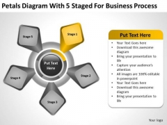 Petals Diagram With 5 Staged For Business Process Ppt Tax Planning PowerPoint Slides
